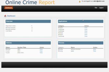 crime report management dashboard